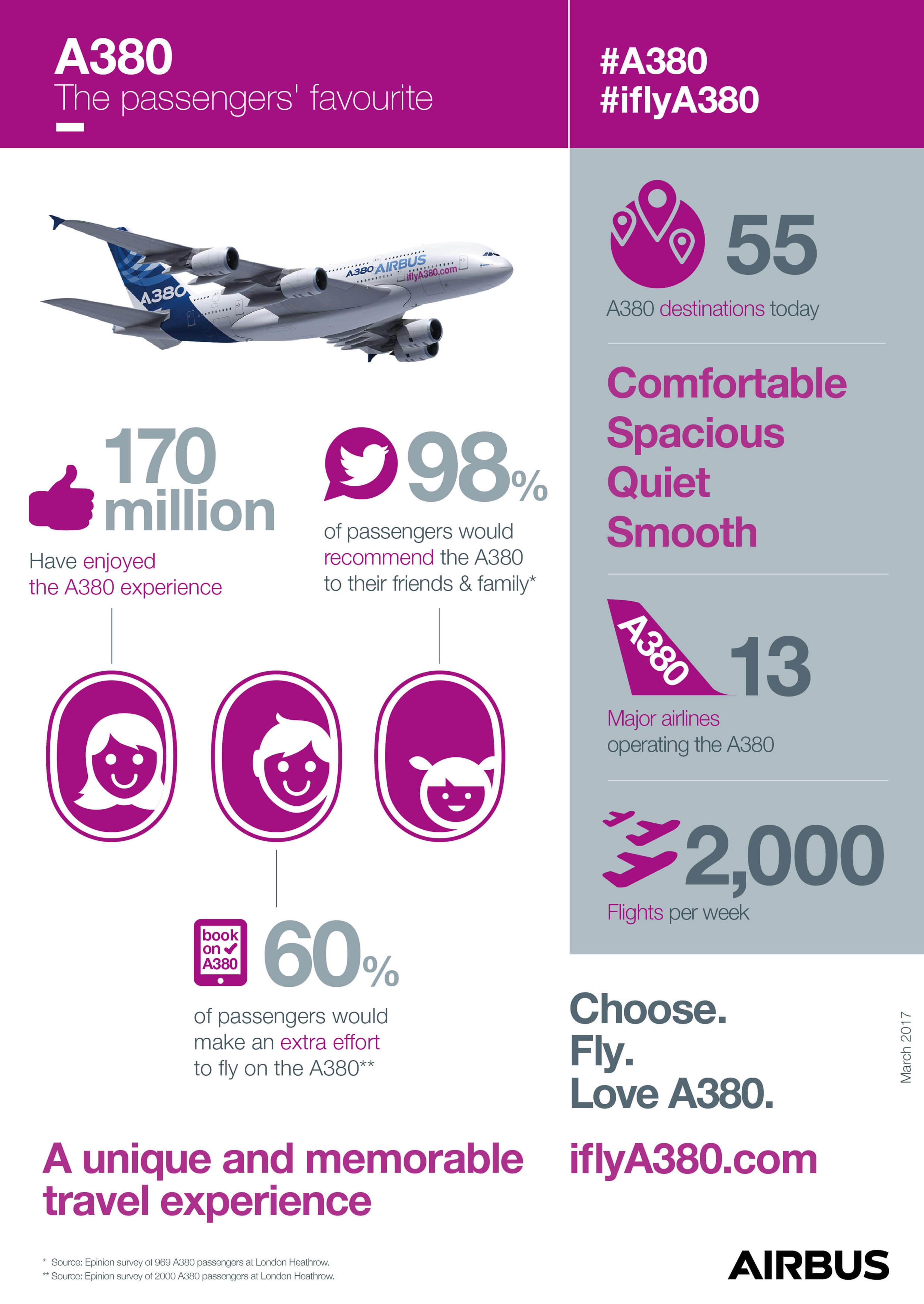 IflyA380 04-Infographic March 2017